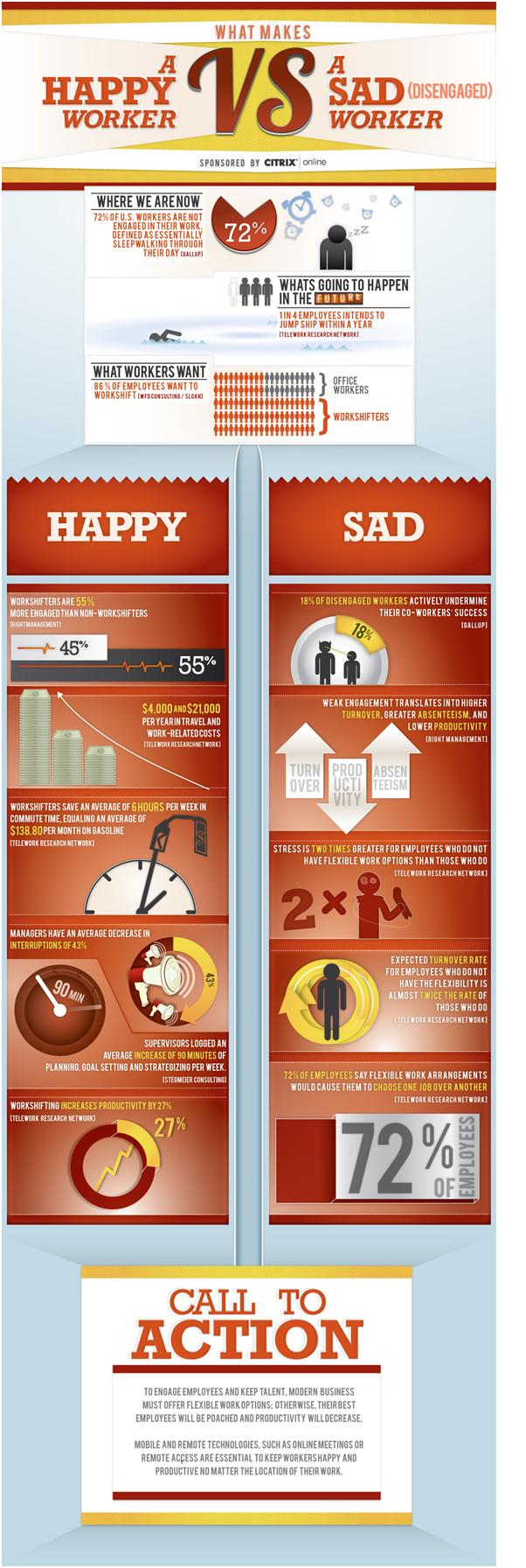 infografika happy sad