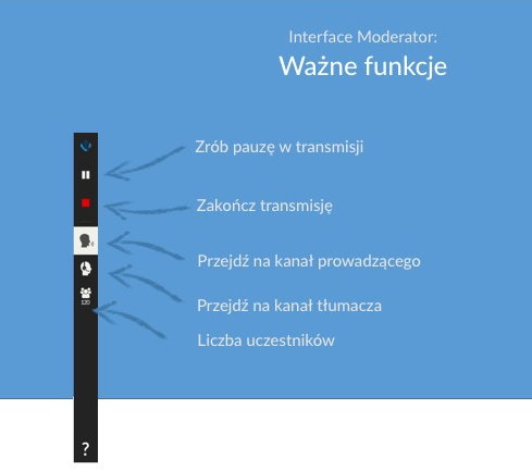 VoiceBoxer program do webinarów wielojęzycznych